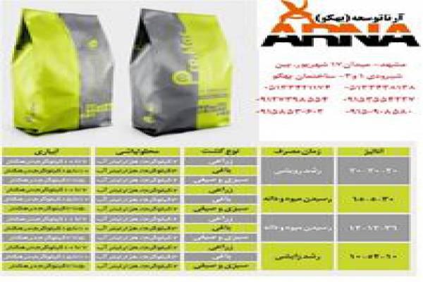 فروش کود های ان پی کا در مشهد