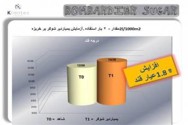 فروش کود افزایش دهنده شیرینی میوه در کرمانشاه